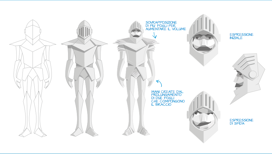 Character Design Cavaliere